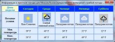 Скриншот 3 из 5 программы SlimBrowser
