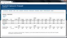 Скриншот 3 из 3 программы ReaSoft Network Firewall
