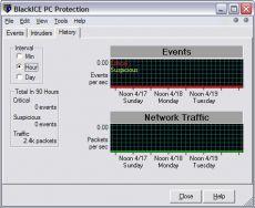 Скриншот 1 из 2 программы BlackICE PC Protection