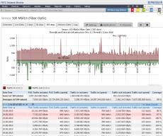 Скриншот 1 из 1 программы PRTG Network Monitor